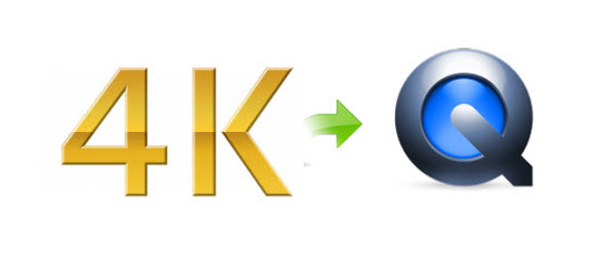How to Play 4K video in QuickTime Player – Media Playback